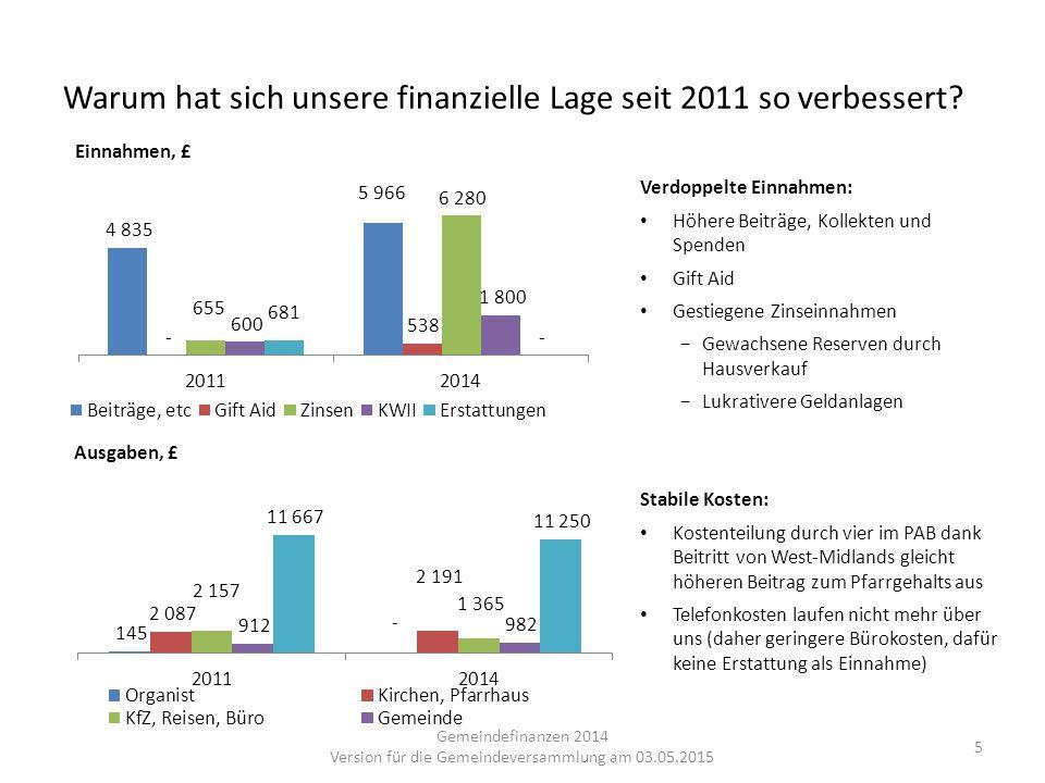 Warum hat sich unsere finanzielle Lage seit 2011 so verbessert.