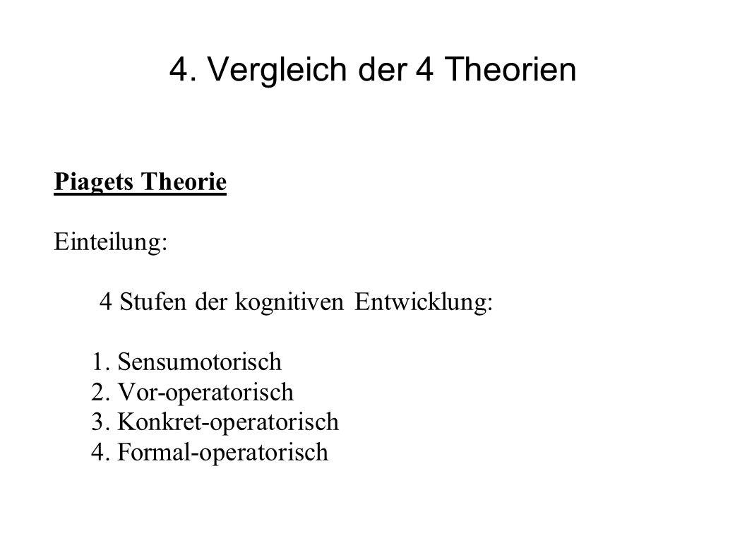 4. Vergleich der 4 Theorien Piagets Theorie Einteilung: 4 Stufen der kognitiven Entwicklung: 1. Sensumotorisch 2. Vor-operatorisch 3. Konkret-operator