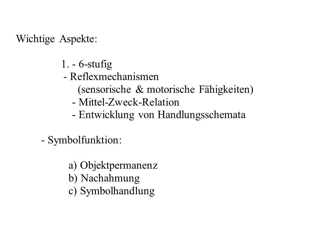 Wichtige Aspekte: 1. - 6-stufig - Reflexmechanismen (sensorische & motorische Fähigkeiten) - Mittel-Zweck-Relation - Entwicklung von Handlungsschemata