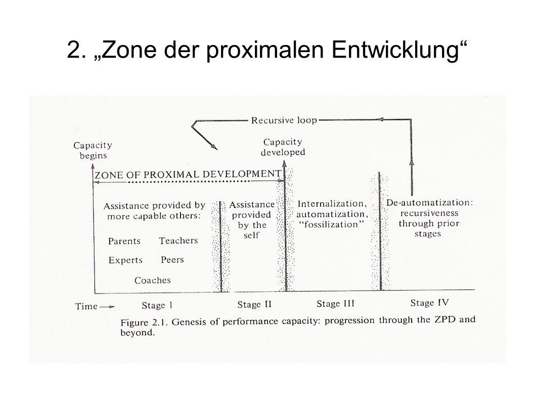 """""""Zone der nächsten Entwicklung Der Bereich der Leistungsfähigkeit zwischen dem, was das Kind ohne Hilfestellung kann, und dem, was es mit optimaler Unterstützung bewältigt """"Gemeinsame Leistungen werden als interaktiver Vorgang durch den Verinnerlichungs-/Aneignungsprozess des Kindes zu seinem Fähigkeiten-/Fertigungsbesitz. 4."""