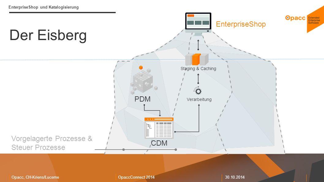 Opacc, CH-Kriens/LucerneOpaccConnect 201430.10.2014 EnterpriseShop und Katalogisierung Der Eisberg PDM Vorgelagerte Prozesse & Steuer Prozesse Verarbeitung Staging & Caching CDM EnterpriseShop