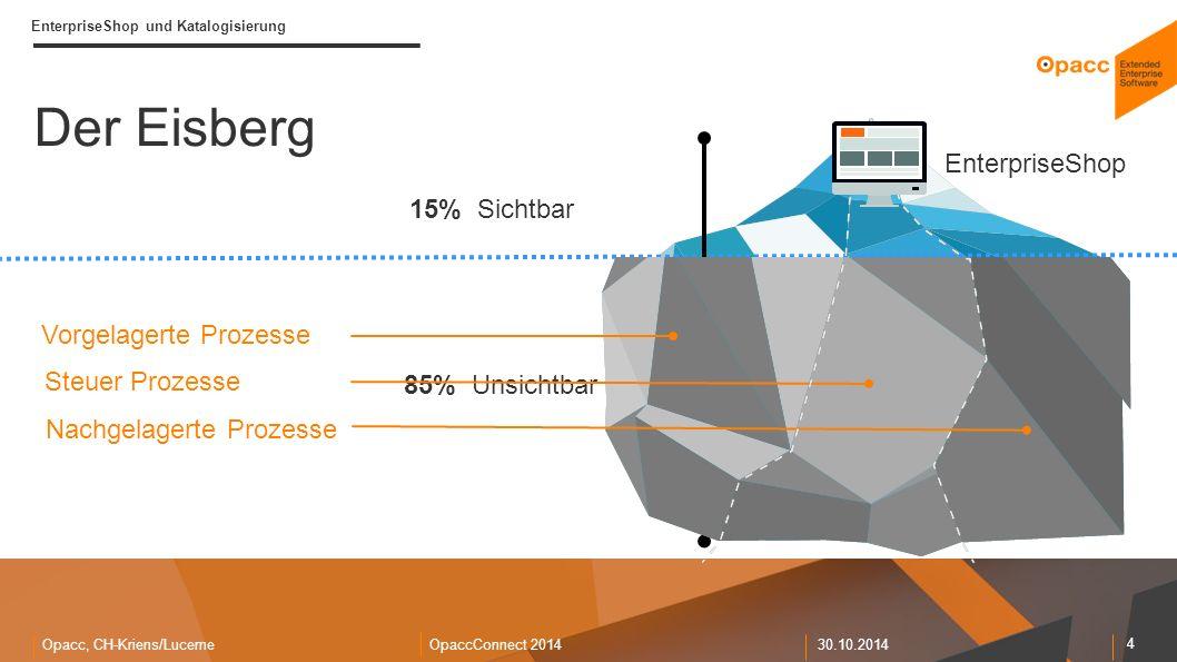 Opacc, CH-Kriens/LucerneOpaccConnect 201430.10.2014 4 EnterpriseShop und Katalogisierung Der Eisberg 85% Unsichtbar 15% Sichtbar Vorgelagerte Prozesse Steuer Prozesse Nachgelagerte Prozesse EnterpriseShop