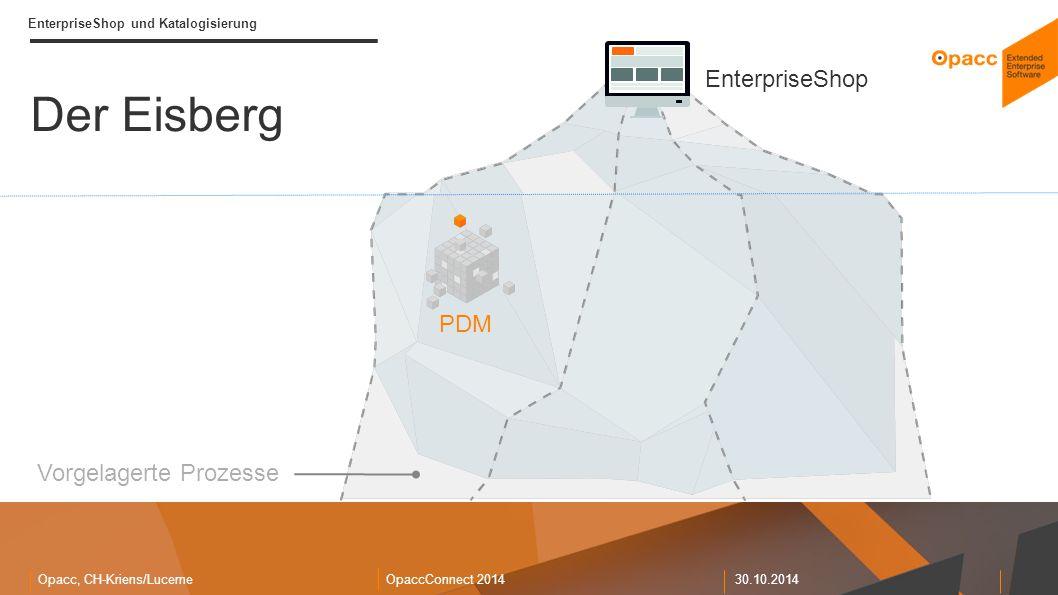 Opacc, CH-Kriens/LucerneOpaccConnect 201430.10.2014 EnterpriseShop und Katalogisierung Der Eisberg EnterpriseShop PDM Vorgelagerte Prozesse