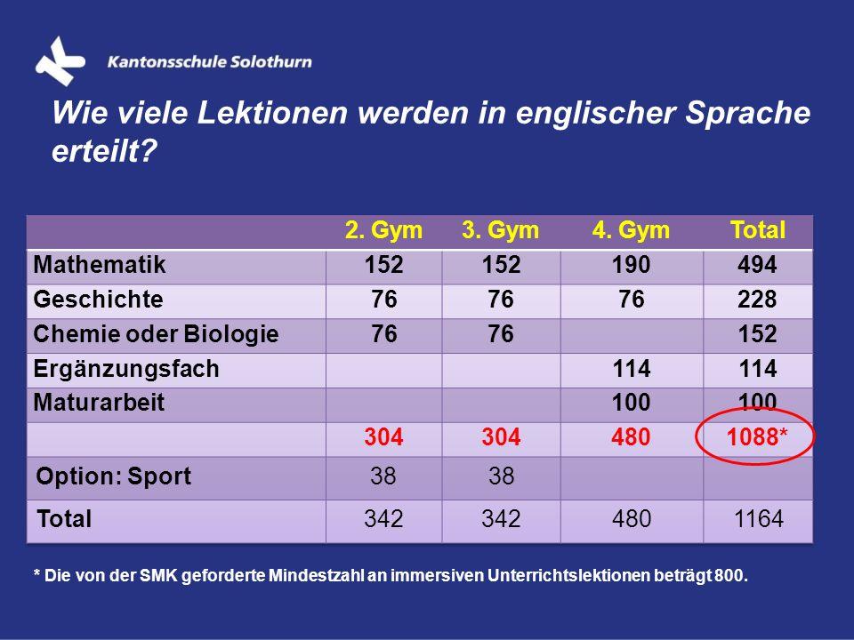 Wie viele Lektionen werden in englischer Sprache erteilt? * Die von der SMK geforderte Mindestzahl an immersiven Unterrichtslektionen beträgt 800.