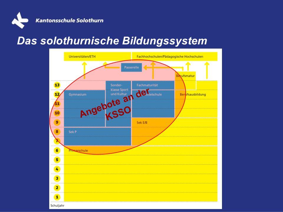 Das solothurnische Bildungssystem Angebote an der KSSO