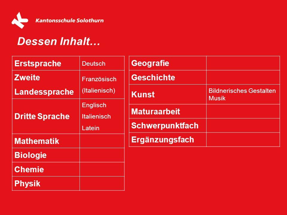 Dessen Inhalt… Erstsprache Deutsch Zweite Landessprache Französisch (Italienisch) Dritte Sprache Englisch Italienisch Latein Mathematik Biologie Chemi