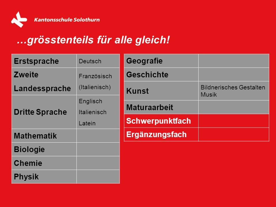 …grösstenteils für alle gleich! Erstsprache Deutsch Zweite Landessprache Französisch (Italienisch) Dritte Sprache Englisch Italienisch Latein Mathemat