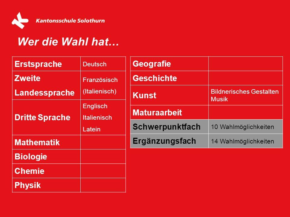 Wer die Wahl hat… Erstsprache Deutsch Zweite Landessprache Französisch (Italienisch) Dritte Sprache Englisch Italienisch Latein Mathematik Biologie Ch