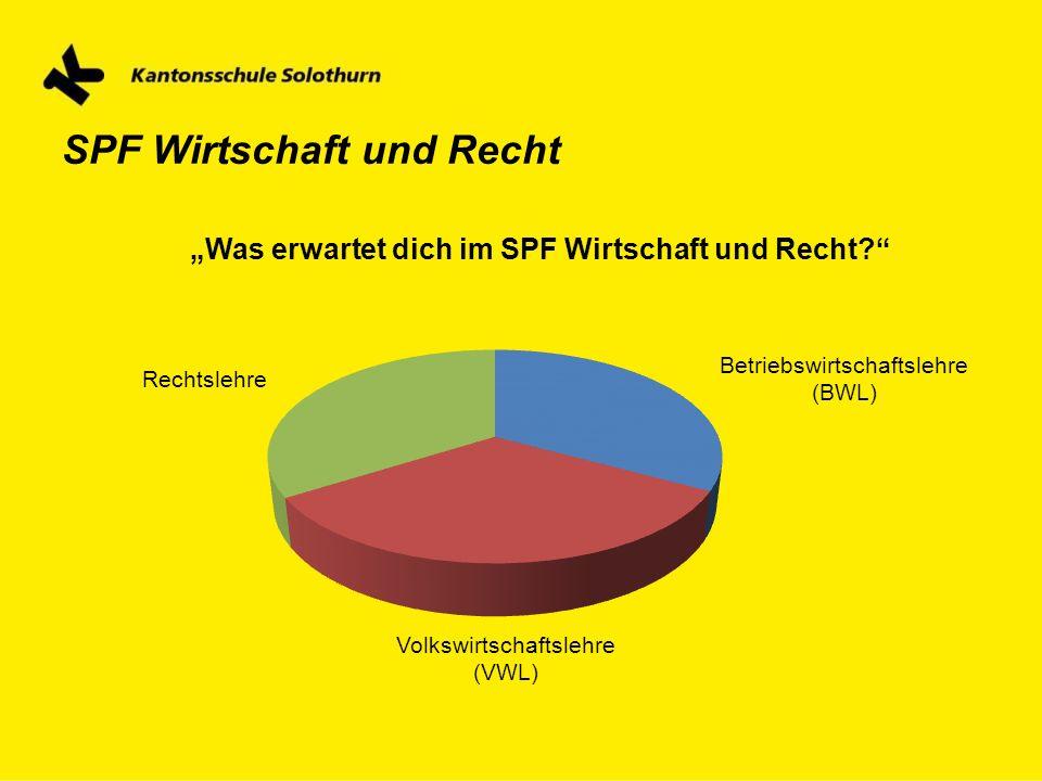 """SPF Wirtschaft und Recht """"Was erwartet dich im SPF Wirtschaft und Recht?"""" Betriebswirtschaftslehre (BWL) Volkswirtschaftslehre (VWL) Rechtslehre"""