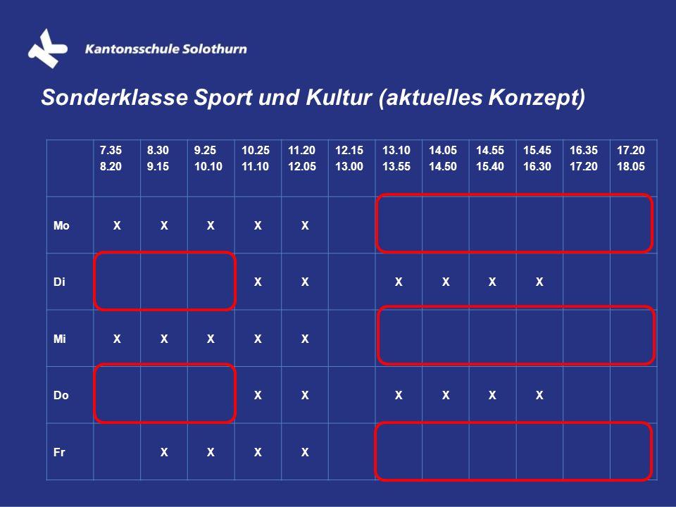 Sonderklasse Sport und Kultur (aktuelles Konzept) 7.35 8.20 8.30 9.15 9.25 10.10 10.25 11.10 11.20 12.05 12.15 13.00 13.10 13.55 14.05 14.50 14.55 15.