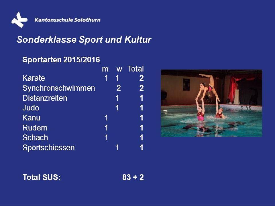 Sonderklasse Sport und Kultur Sportarten 2015/2016 m wTotal Karate112 Synchronschwimmen 22 Distanzreiten11 Judo11 Kanu11 Rudern11 Schach11 Sportschies