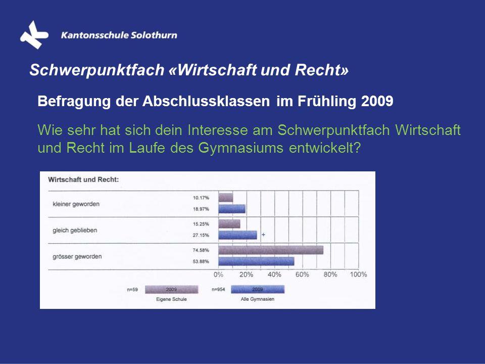 Schwerpunktfach «Wirtschaft und Recht» Befragung der Abschlussklassen im Frühling 2009 Wie sehr hat sich dein Interesse am Schwerpunktfach Wirtschaft