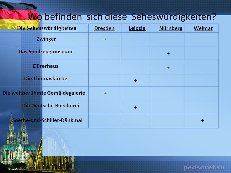 Wo befinden sich diese Seheswürdigkeiten? Die Sehenswürdigkeiten Zwinger Das Spielzeugmuseum Dürerhaus Die Thomaskirche Die weltberühmte Gemäldegaleri