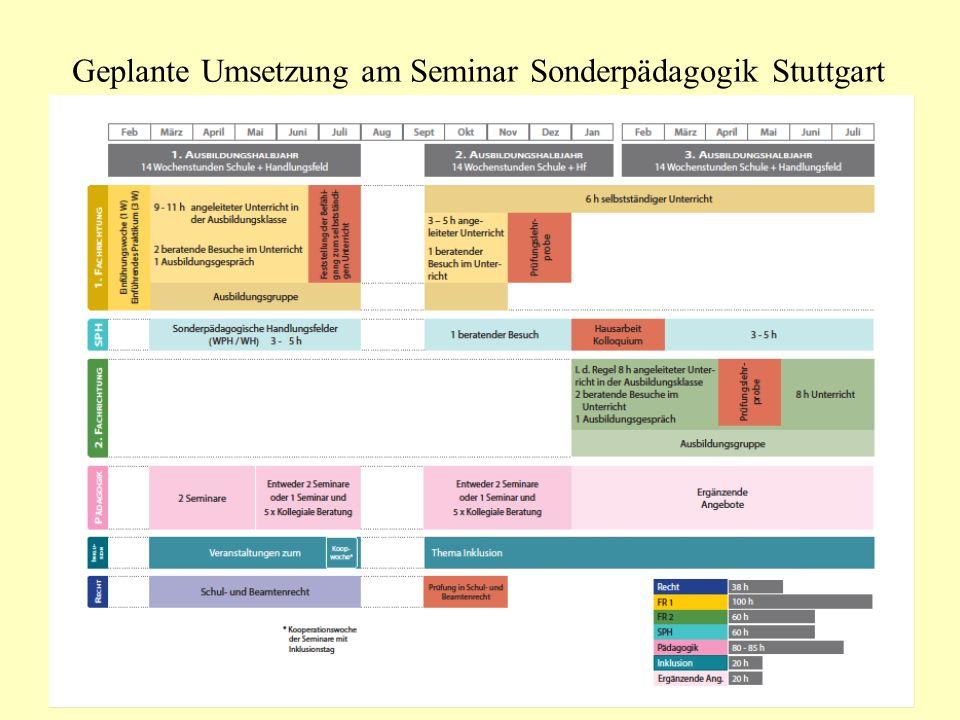 Ministerium für Kultus, Jugend und Sport Geplante Umsetzung am Seminar Sonderpädagogik Stuttgart