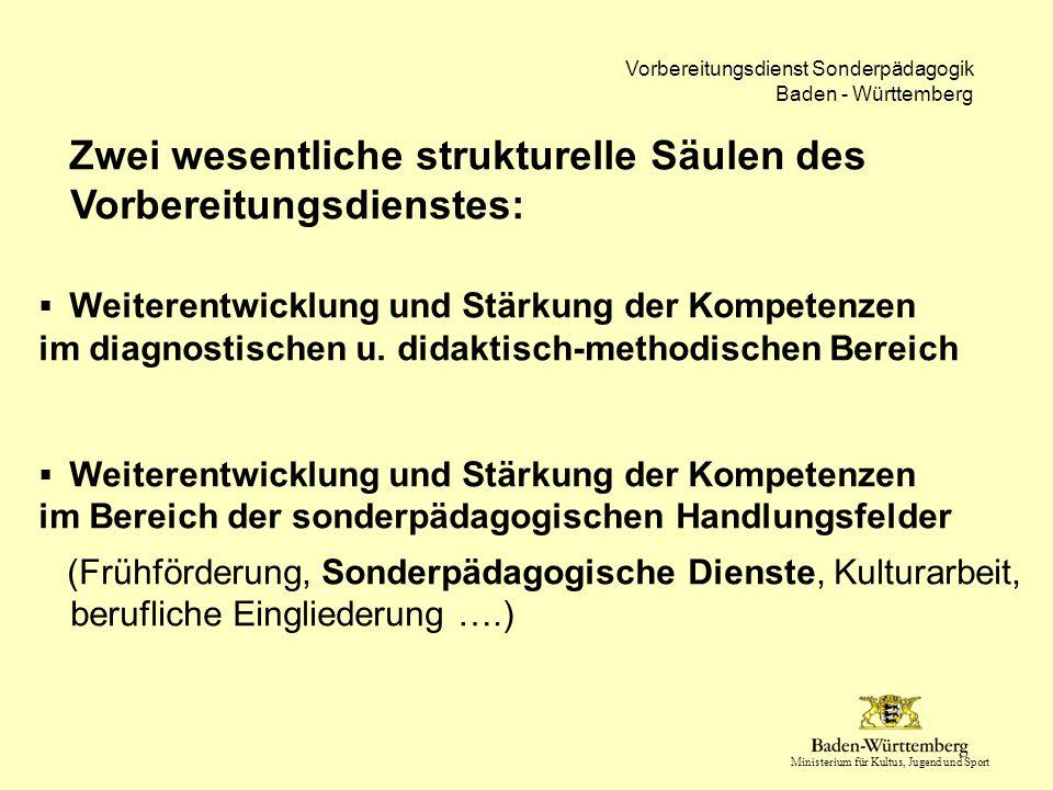 Ministerium für Kultus, Jugend und Sport Vorbereitungsdienst Sonderpädagogik Baden - Württemberg Zwei wesentliche strukturelle Säulen des Vorbereitung