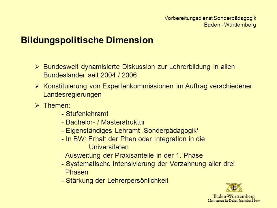 Ministerium für Kultus, Jugend und Sport Vorbereitungsdienst Sonderpädagogik Baden - Württemberg Bildungspolitische Dimension  Bundesweit dynamisiert