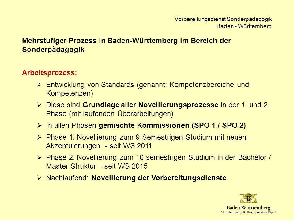 Ministerium für Kultus, Jugend und Sport Vorbereitungsdienst Sonderpädagogik Baden - Württemberg Mehrstufiger Prozess in Baden-Württemberg im Bereich