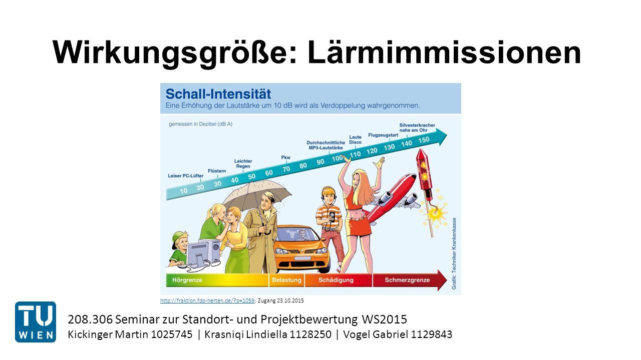 Wirkungsgröße: Lärmimmissionen 208.306 Seminar zur Standort- und Projektbewertung WS2015 Kickinger Martin 1025745 | Krasniqi Lindiella 1128250 | Vogel