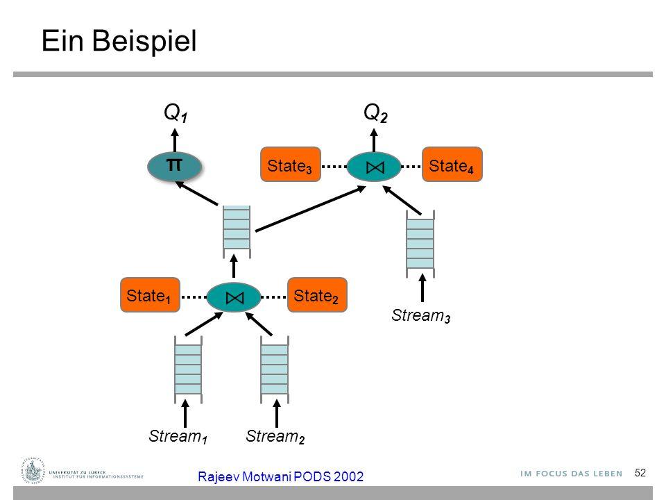 52 Ein Beispiel Q1Q1 Q2Q2 State 4 ⋈ State 3 π Stream 1 Stream 2 Stream 3 State 1 State 2 ⋈ Rajeev Motwani PODS 2002