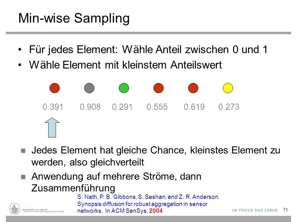 Min-wise Sampling Für jedes Element: Wähle Anteil zwischen 0 und 1 Wähle Element mit kleinstem Anteilswert 0.3910.9080.2910.5550.6190.273 Jedes Element hat gleiche Chance, kleinstes Element zu werden, also gleichverteilt Anwendung auf mehrere Ströme, dann Zusammenführung 71 S.