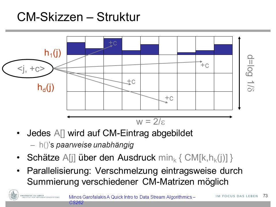 CM-Skizzen – Struktur Jedes A[] wird auf CM-Eintrag abgebildet –h()'s paarweise unabhängig Schätze A[j] über den Ausdruck min k { CM[k,h k (j)] } Parallelisierung: Verschmelzung eintragsweise durch Summierung verschiedener CM-Matrizen möglich +c h 1 (j) h d (j) d=log 1/  w = 2/  73 Minos Garofalakis A Quick Intro to Data Stream Algorithmics – CS262