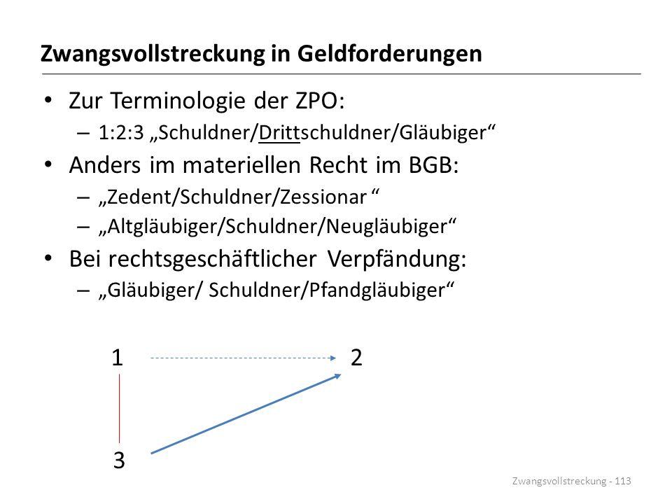 """Zwangsvollstreckung in Geldforderungen Zur Terminologie der ZPO: – 1:2:3 """"Schuldner/Drittschuldner/Gläubiger"""" Anders im materiellen Recht im BGB: – """"Z"""