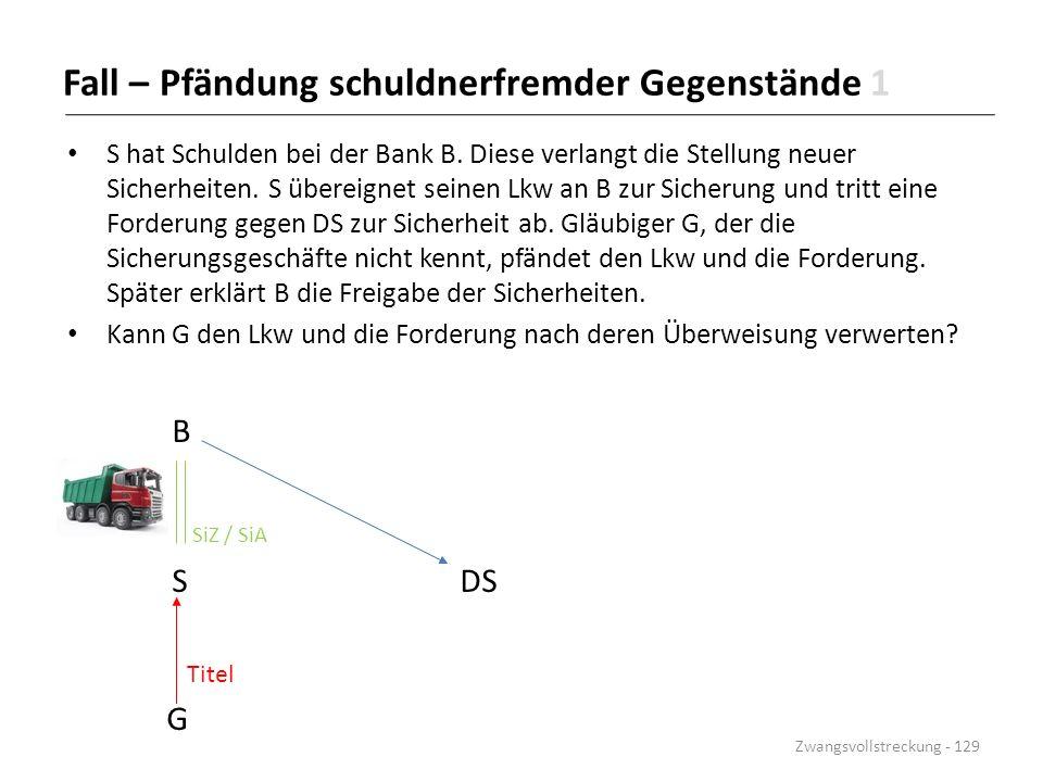 Fall – Pfändung schuldnerfremder Gegenstände 1 S hat Schulden bei der Bank B. Diese verlangt die Stellung neuer Sicherheiten. S übereignet seinen Lkw