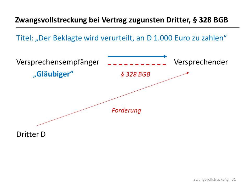 """Zwangsvollstreckung bei Vertrag zugunsten Dritter, § 328 BGB Titel: """"Der Beklagte wird verurteilt, an D 1.000 Euro zu zahlen"""" Versprechensempfänger Ve"""