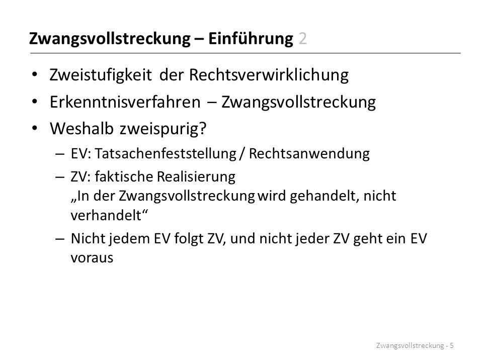 Pfändungspfandrechtstheorien 2 Bedeutung des Pfändungspfandrechts.