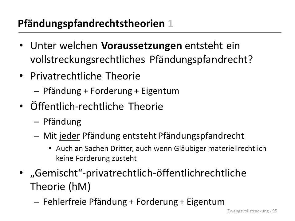Pfändungspfandrechtstheorien 1 Unter welchen Voraussetzungen entsteht ein vollstreckungsrechtliches Pfändungspfandrecht? Privatrechtliche Theorie – Pf