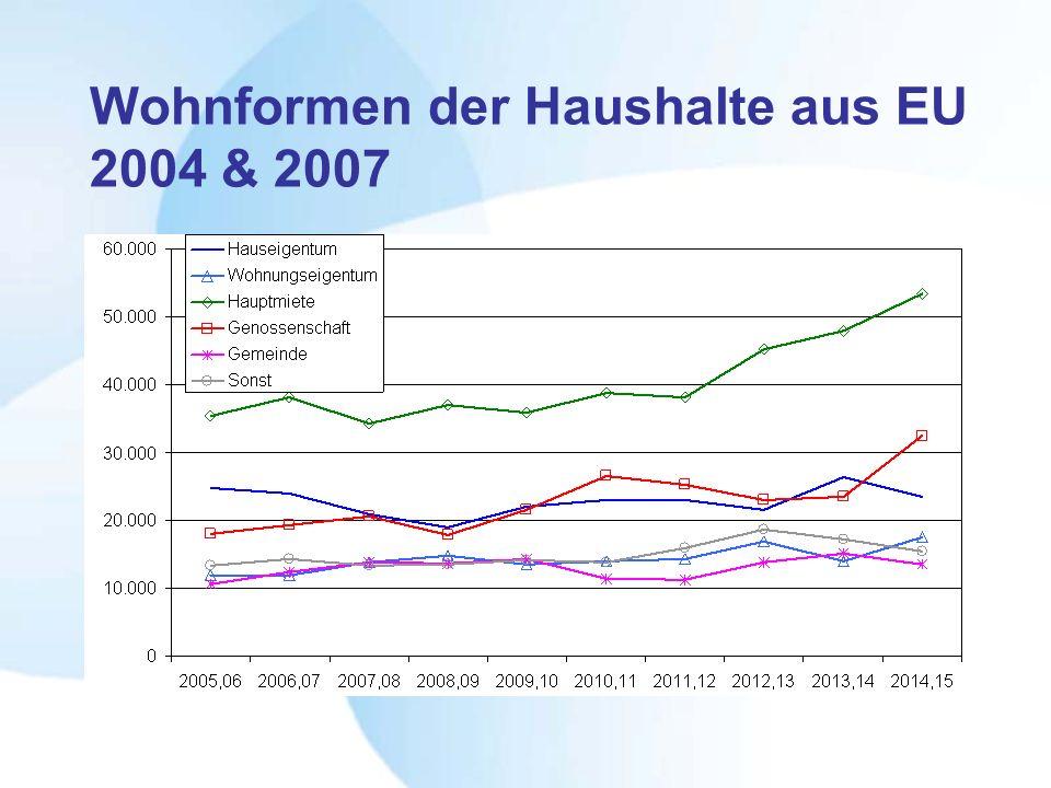 Wohnformen der Haushalte aus EU 2004 & 2007
