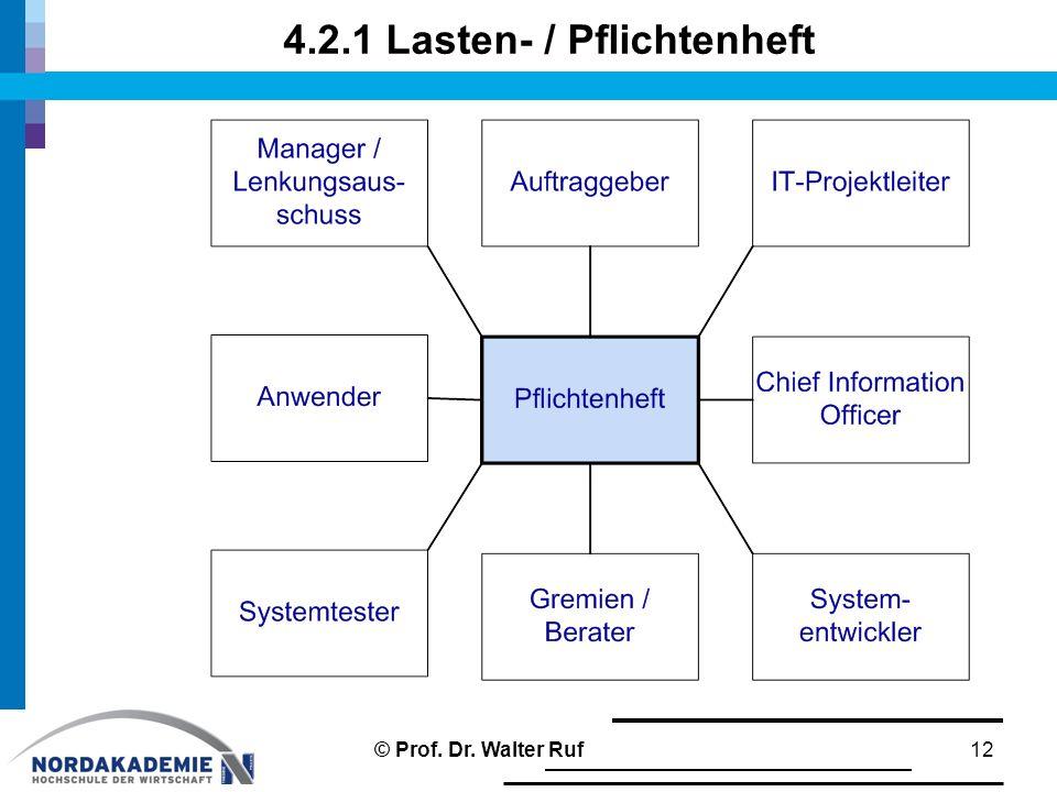 4.2.1 Lasten- / Pflichtenheft 12© Prof. Dr. Walter Ruf