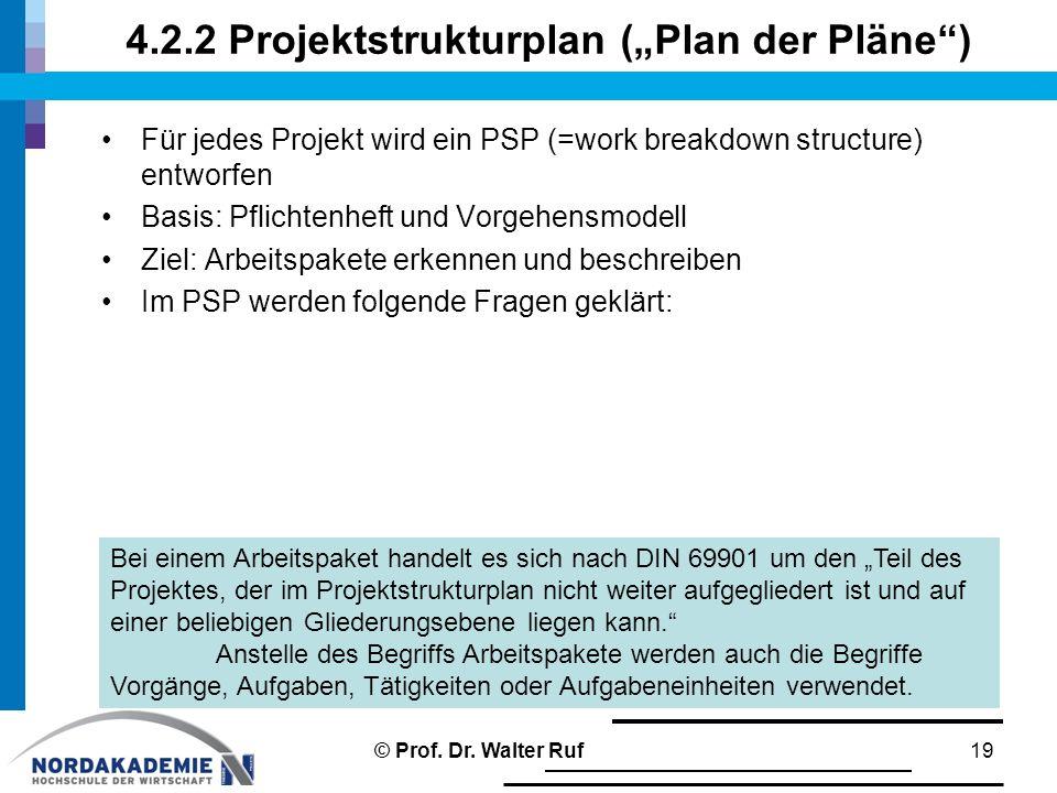 """4.2.2 Projektstrukturplan (""""Plan der Pläne ) Für jedes Projekt wird ein PSP (=work breakdown structure) entworfen Basis: Pflichtenheft und Vorgehensmodell Ziel: Arbeitspakete erkennen und beschreiben Im PSP werden folgende Fragen geklärt: 19 Bei einem Arbeitspaket handelt es sich nach DIN 69901 um den """"Teil des Projektes, der im Projektstrukturplan nicht weiter aufgegliedert ist und auf einer beliebigen Gliederungsebene liegen kann. Anstelle des Begriffs Arbeitspakete werden auch die Begriffe Vorgänge, Aufgaben, Tätigkeiten oder Aufgabeneinheiten verwendet."""