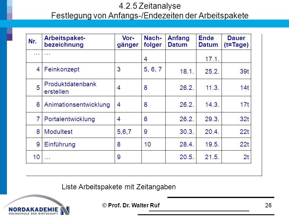 4.2.5 Zeitanalyse Festlegung von Anfangs-/Endezeiten der Arbeitspakete Nr.