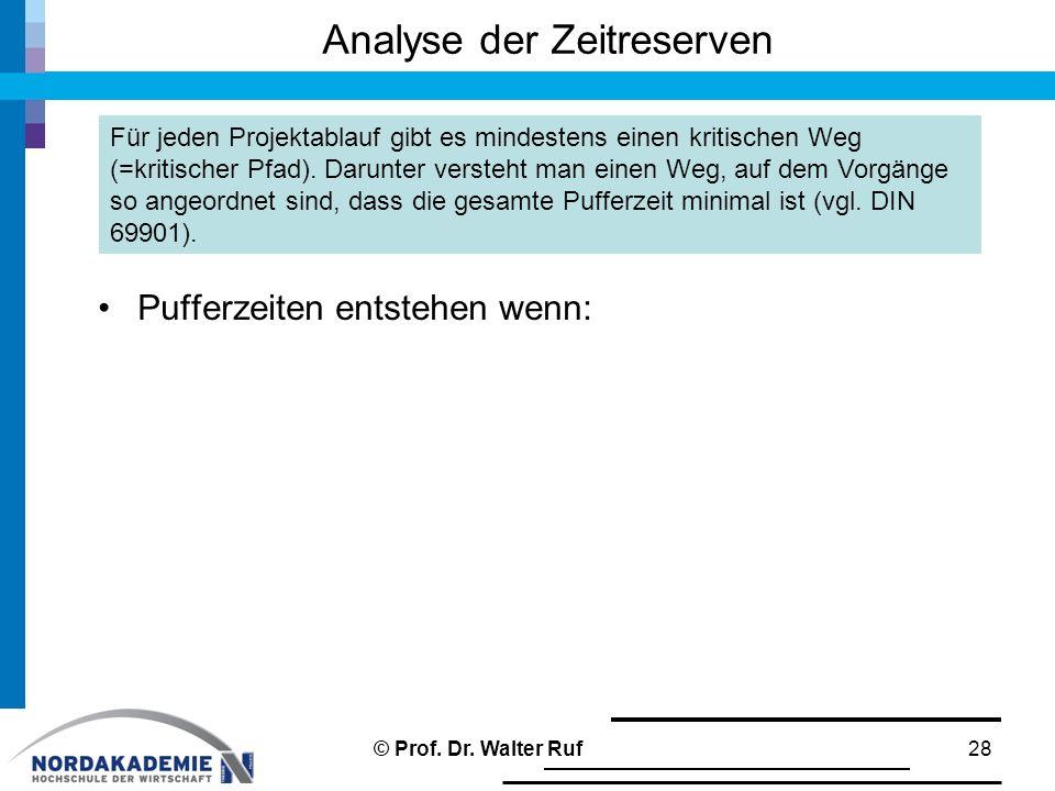 Analyse der Zeitreserven Pufferzeiten entstehen wenn: 28 Für jeden Projektablauf gibt es mindestens einen kritischen Weg (=kritischer Pfad).