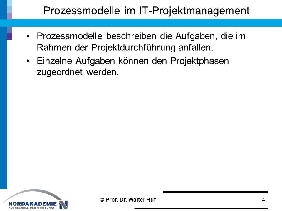 Prozessmodelle im IT-Projektmanagement Prozessmodelle beschreiben die Aufgaben, die im Rahmen der Projektdurchführung anfallen.