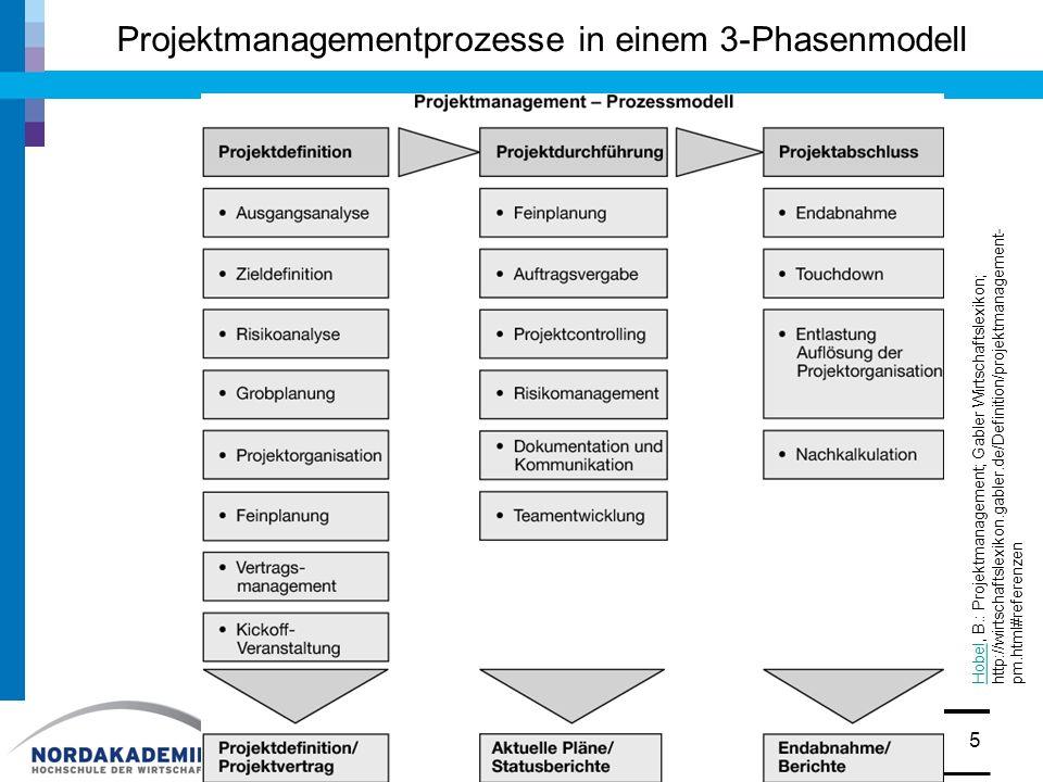 Projektmanagementprozesse in einem 3-Phasenmodell 5 HobelHobel, B.: Projektmanagement; Gabler Wirtschaftslexikon; http://wirtschaftslexikon.gabler.de/Definition/projektmanagement- pm.html#referenzen