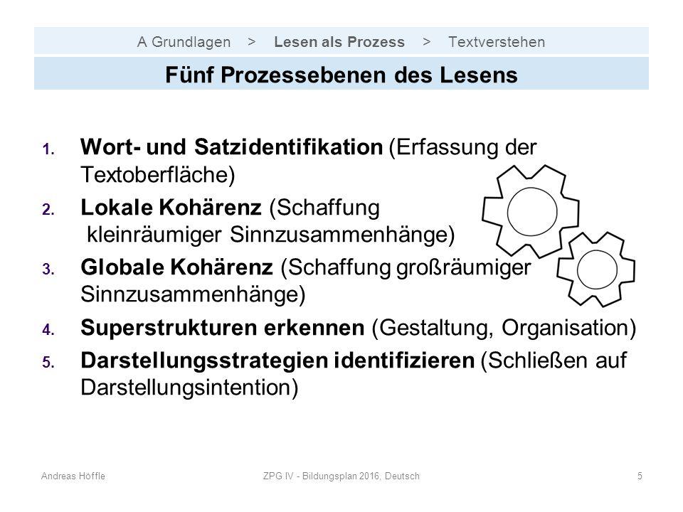 A Grundlagen > Lesen als Prozess > Textverstehen VOR – WÄHREND – NACH DEM LESEN 1.