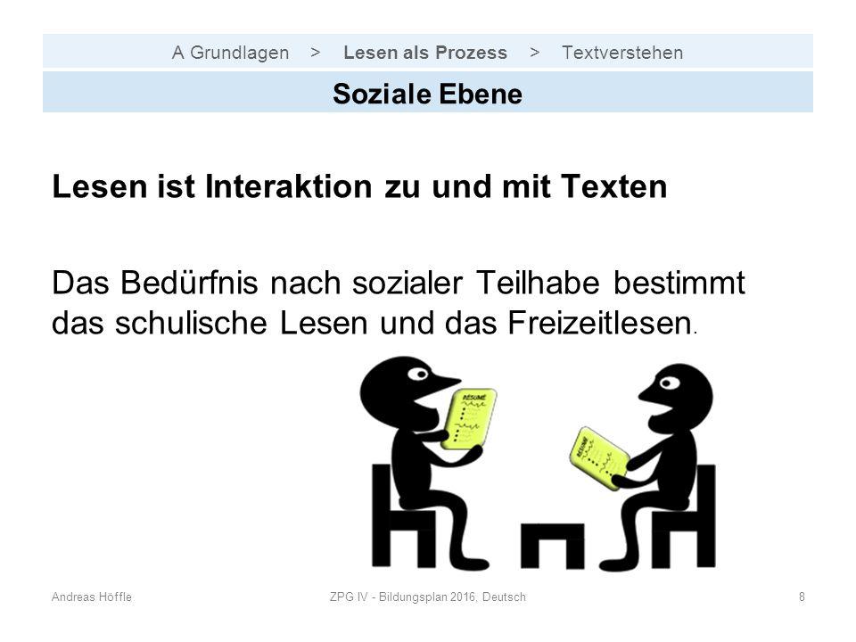 A Grundlagen > Lesen als Prozess > Textverstehen Andreas HöffleZPG IV - Bildungsplan 2016, Deutsch8 Soziale Ebene Lesen ist Interaktion zu und mit Texten Das Bedürfnis nach sozialer Teilhabe bestimmt das schulische Lesen und das Freizeitlesen.
