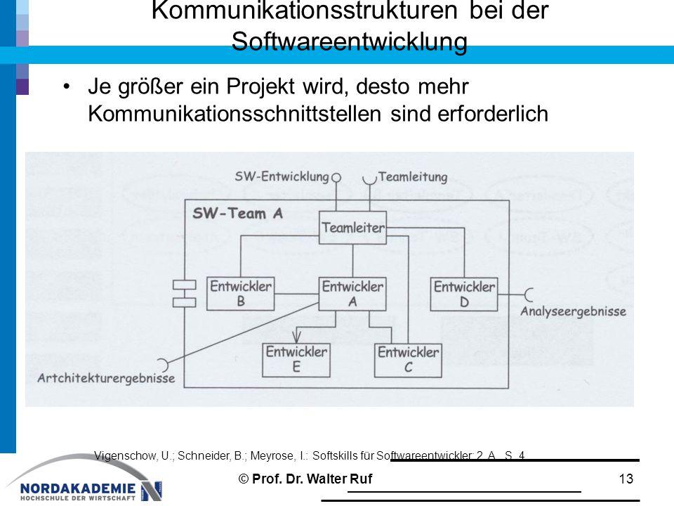 Kommunikationsstrukturen bei der Softwareentwicklung Je größer ein Projekt wird, desto mehr Kommunikationsschnittstellen sind erforderlich 13 Vigensch