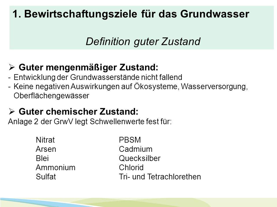 1. Bewirtschaftungsziele für das Grundwasser Definition guter Zustand  Guter mengenmäßiger Zustand: - Entwicklung der Grundwasserstände nicht fallend