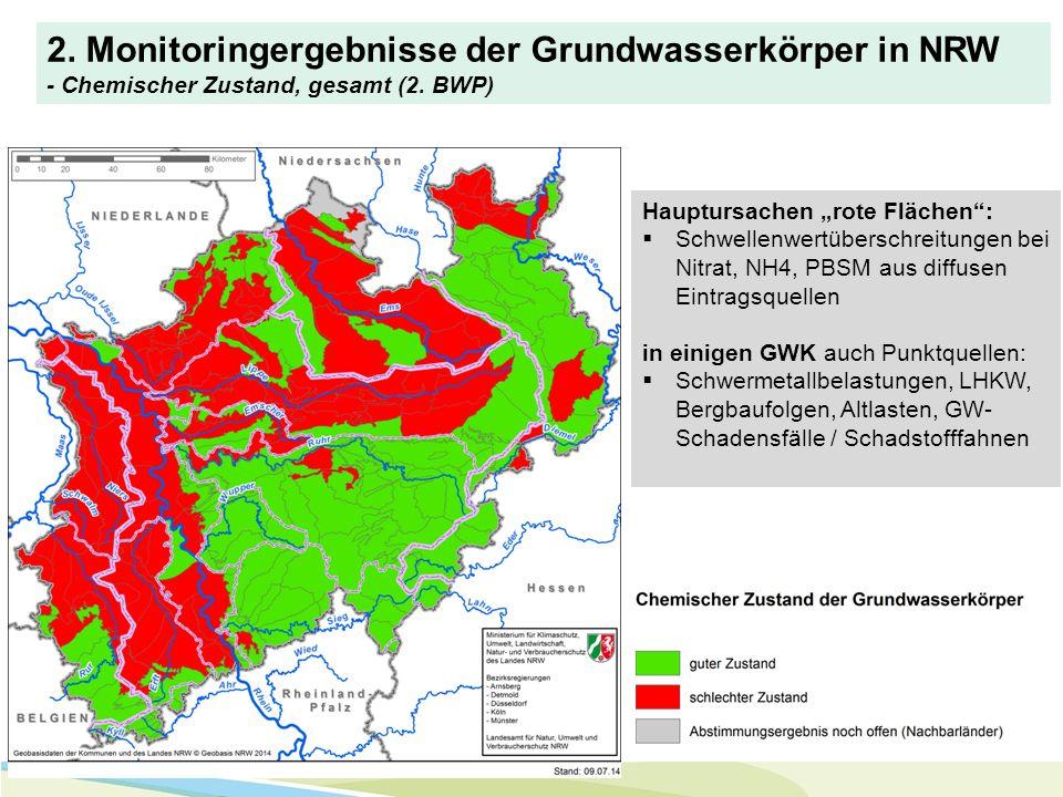 """2. Monitoringergebnisse der Grundwasserkörper in NRW - Chemischer Zustand, gesamt (2. BWP) Hauptursachen """"rote Flächen"""":  Schwellenwertüberschreitung"""