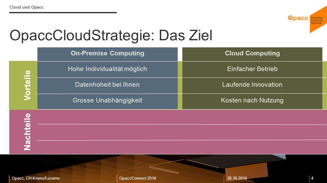 Opacc, CH-Kriens/LucerneOpaccConnect 201430.10.2014 5 Cloud und Opacc OpaccCloudStrategie – Die 5 Elemente