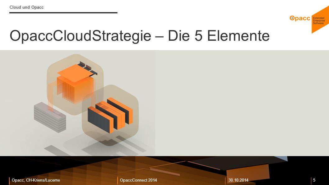 Opacc, CH-Kriens/LucerneOpaccConnect 201430.10.2014 6 Cloud und Opacc Element 1: OpaccCloudBox Komplexes System - sauber verpackt.