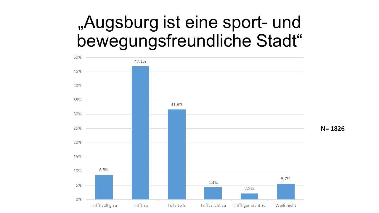 """""""Augsburg ist eine sport- und bewegungsfreundliche Stadt"""" N= 1826"""