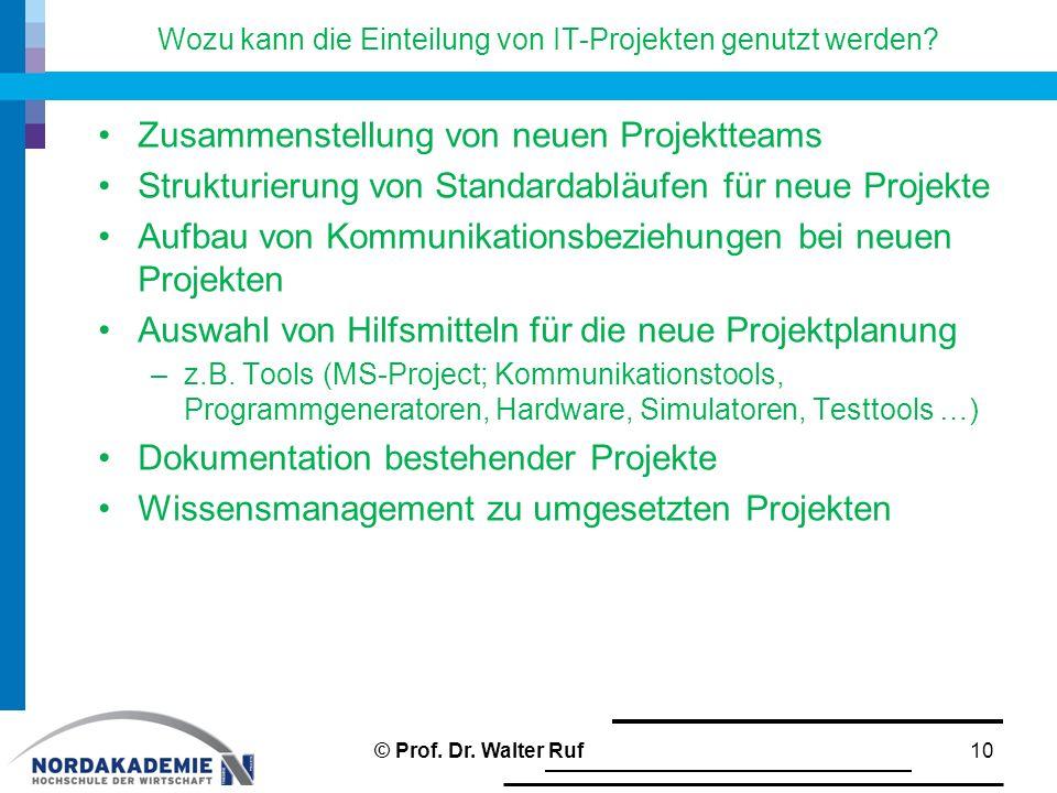 Wozu kann die Einteilung von IT-Projekten genutzt werden? Zusammenstellung von neuen Projektteams Strukturierung von Standardabläufen für neue Projekt