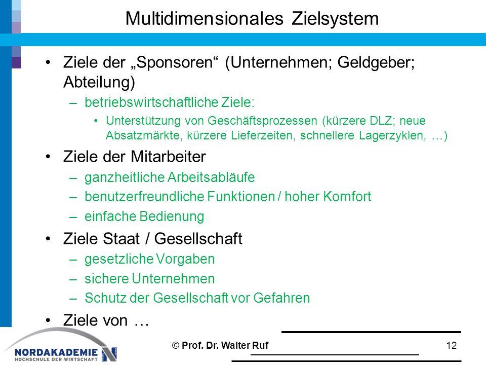 """Multidimensionales Zielsystem Ziele der """"Sponsoren"""" (Unternehmen; Geldgeber; Abteilung) –betriebswirtschaftliche Ziele: Unterstützung von Geschäftspro"""