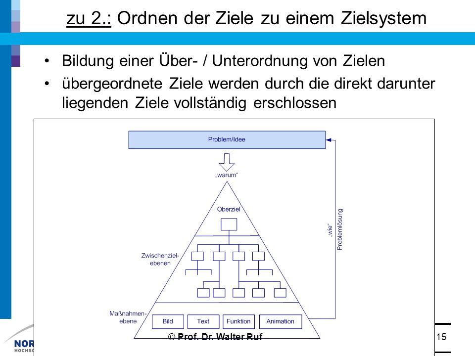 zu 2.: Ordnen der Ziele zu einem Zielsystem Bildung einer Über- / Unterordnung von Zielen übergeordnete Ziele werden durch die direkt darunter liegend