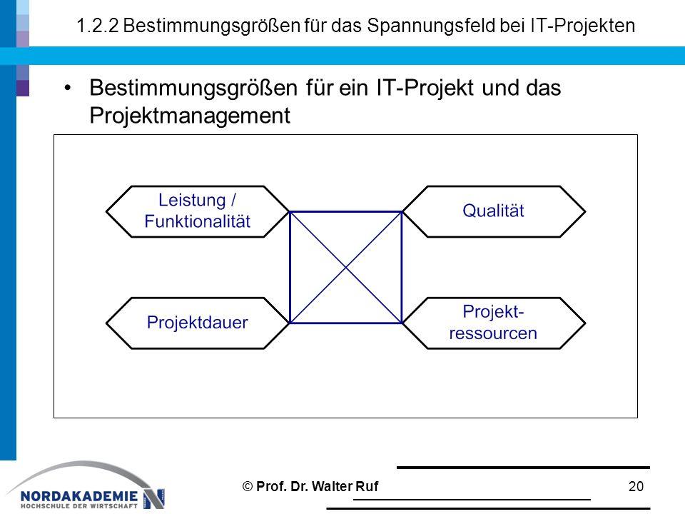 1.2.2 Bestimmungsgrößen für das Spannungsfeld bei IT-Projekten Bestimmungsgrößen für ein IT-Projekt und das Projektmanagement 20© Prof. Dr. Walter Ruf
