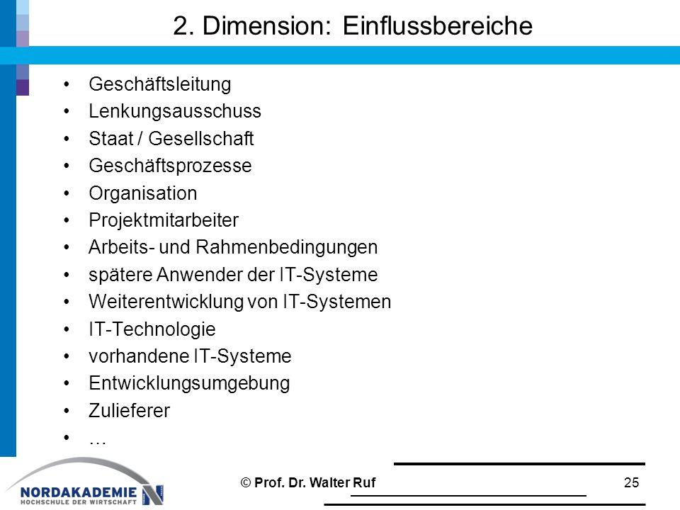 2. Dimension: Einflussbereiche Geschäftsleitung Lenkungsausschuss Staat / Gesellschaft Geschäftsprozesse Organisation Projektmitarbeiter Arbeits- und